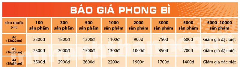 Phongbi-04