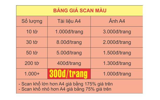 Bảng Giá Scan tài liệu