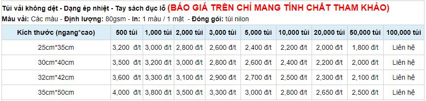 bang-gia-tui-vai-khong-det